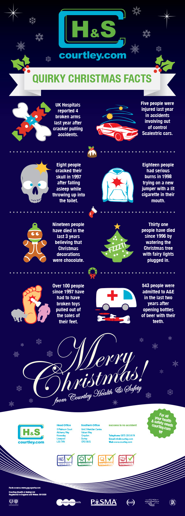 courtley-christmas-facts2