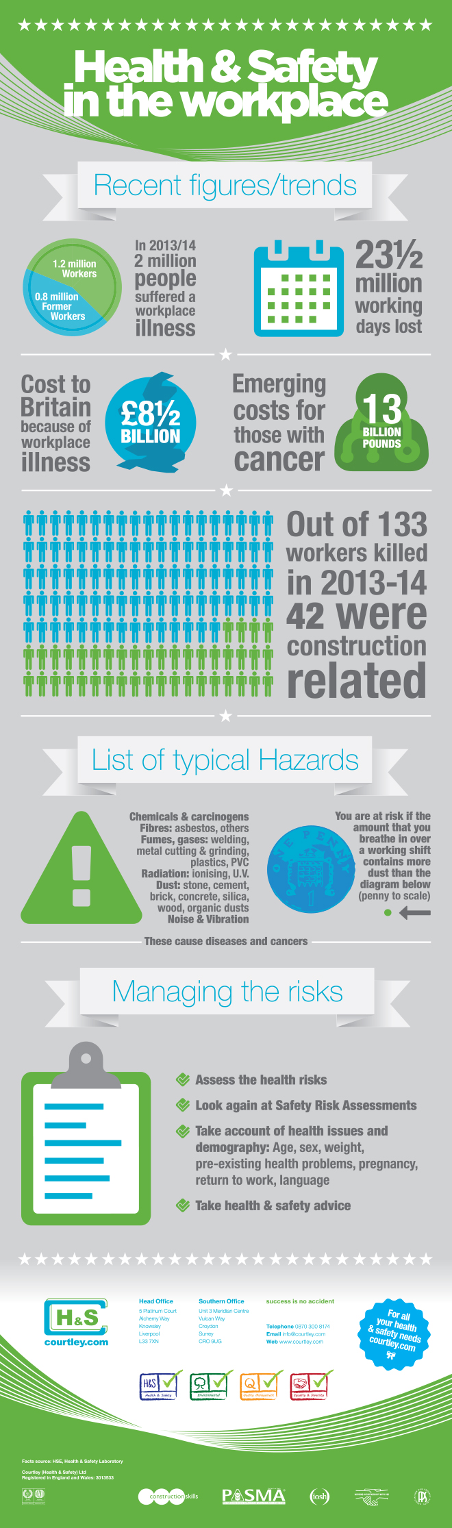 health and safety in the workplace infographic